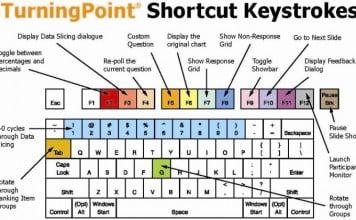 trucos y atajos del teclado de windows
