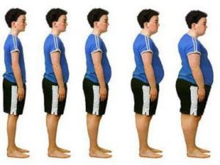 obeso por no hacer ejercicio