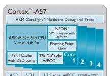 características nuevo procesador ARM cortex a57