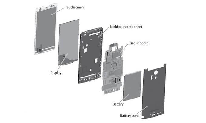 como está construido un smartphone