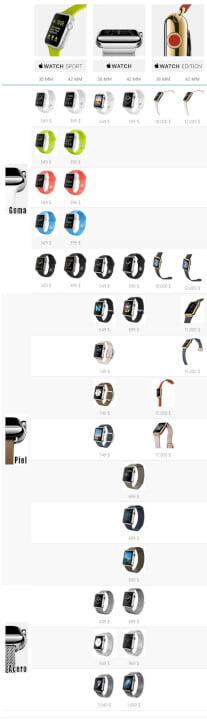 infografia iwatch apple precios modelos