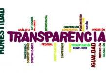 ley de TRANSPARENCIA en México