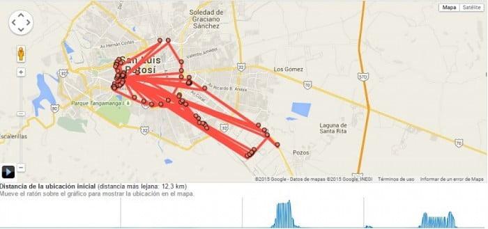 historial de ubicaciones google