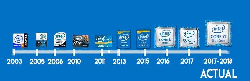 etiquetas intel procesadores generaciones Actualmente al 2016 nos encontramos en la Sexta Generación de procesadores intel