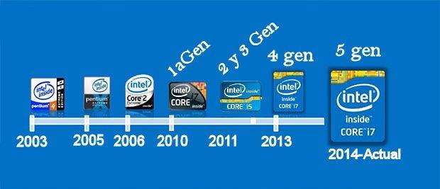etiquetas intel procesadores generaciones