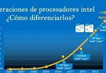 procesadores intel generaciones diferencia