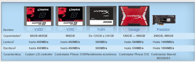 diferencias discos duros ssd kingston Vseries