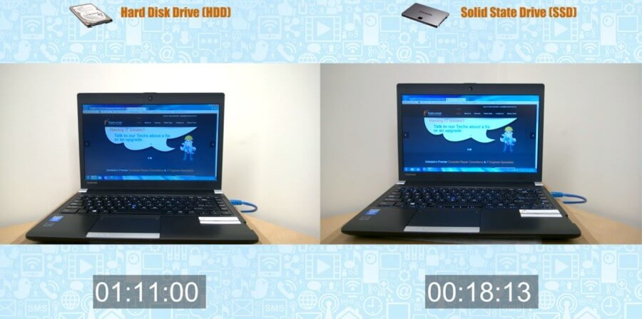 velocidad ssd vs hdd windows