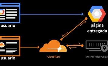ventajas y desventajas de cloudflare